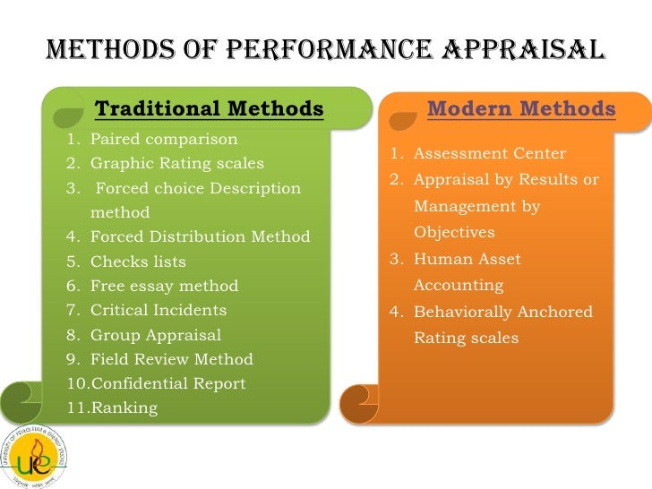 https://image.slidesharecdn.com/hrproject-120426030052-phpapp02/95/the-performance-appraisal-system-6-728.jpg?cb=1420107545