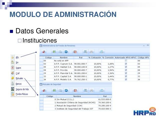  Datos Generales Instituciones MODULO DE ADMINISTRACIÓN