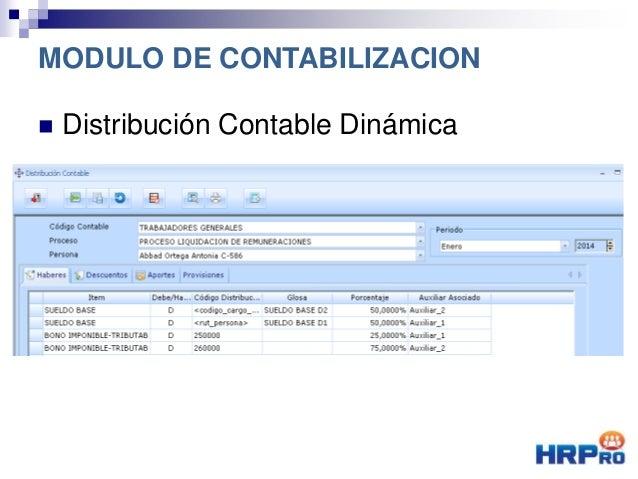 Distribución Contable Dinámica MODULO DE CONTABILIZACION