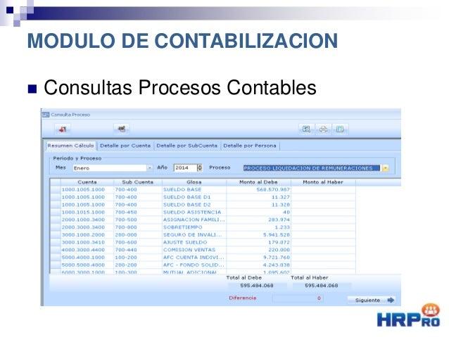  Consultas Procesos Contables MODULO DE CONTABILIZACION