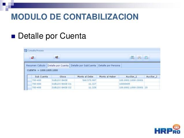  Detalle por Cuenta MODULO DE CONTABILIZACION
