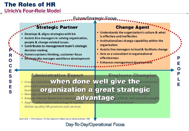 role of hr managers Managers just don't go out and haphazardly perform their responsibilities good managers discover how to master five basic functions: planning, organizing, staf.