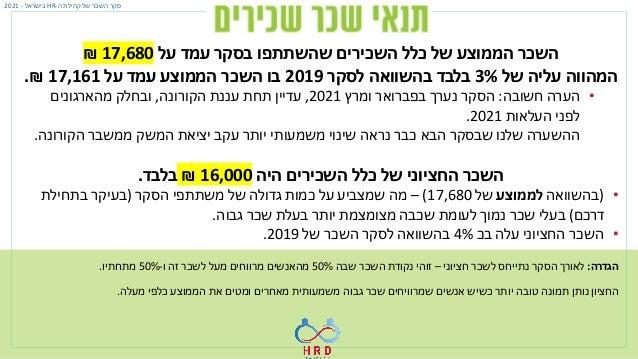 ה קהילת של השכר סקר - HR בישראל - 2021 * חציוני שכר – שבה השכר נקודת 50% ו זה לשכר מעל מרוו...