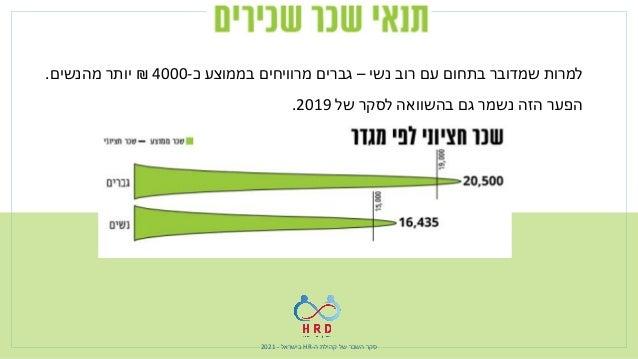 ה קהילת של השכר סקר - HR בישראל - 2021 בסקר השתתפו מי ? אני מניח שההבדל בשכר בין לא הגיאוגר...