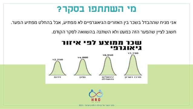 ה קהילת של השכר סקר - HR בישראל - 2021 הגיוס בתחום שכר ממוצע הכסף איפה : אנוש משאבי או גיוס...