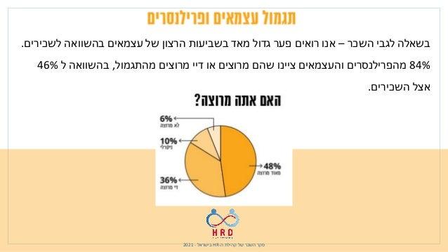ה קהילת של השכר סקר - HR בישראל - 2021 התגמול גובה רק מאשר רחבה יותר הרבה היא עצמאי או שכ...