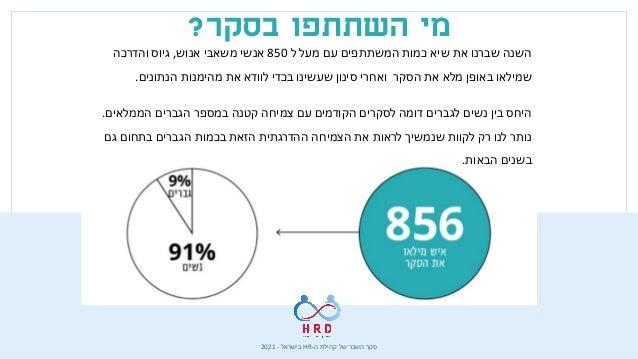 לפרטים נוסף ולמידע הכנס על של השנתי ה קהילת - HR בישראל – https://www.hrportal .co.il/kenes-hr-2021/