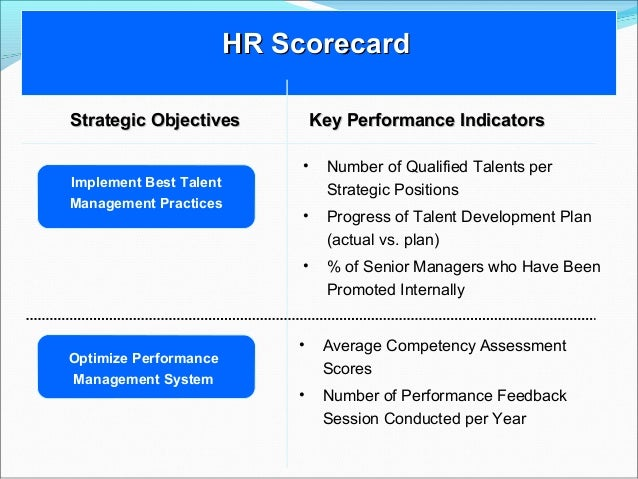 the hr scorecard The hr scorecard: linking people, strategy, and performance ebook: brian e becker, david ulrich, mark a huselid: amazoncomau: kindle store.