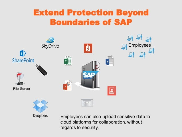 hr security in sap securing data beyond hcm authorizations rh slideshare net SAP HR Information sap hr security guide pdf