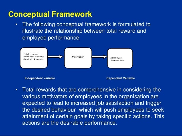 Relationship Between Total Reward And Employee Performance
