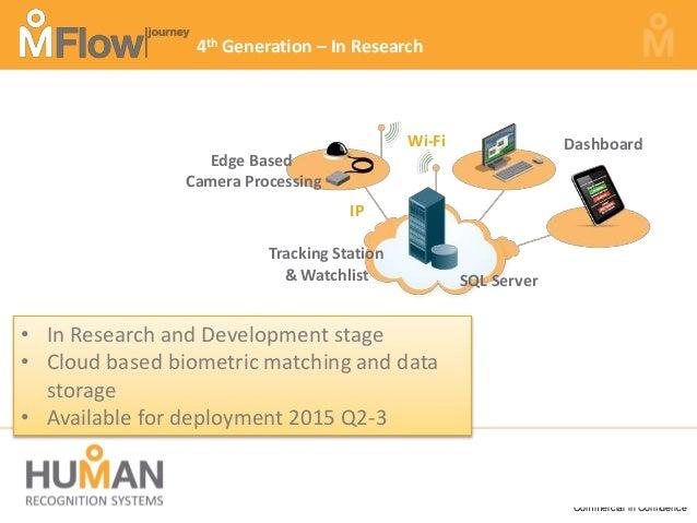 Hrs Mflow Journey Core Evolution V1 0
