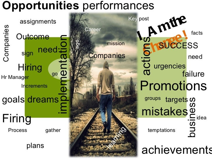 Opportunities  performances I Am the  Change ! Companies Hr Manager Outcome need sign Hiring go Increments goals dreams Fi...
