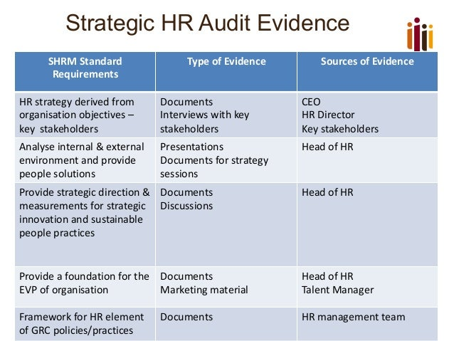 types of hr strategy An organizational strategy is a creation, implementation, and evaluation within an  organization that enables it to achieve long and short- term.