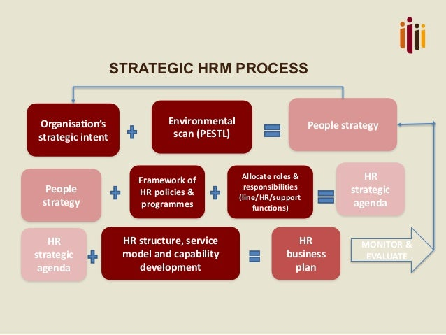 Hr Strategy Template For - Hr strategic plan template