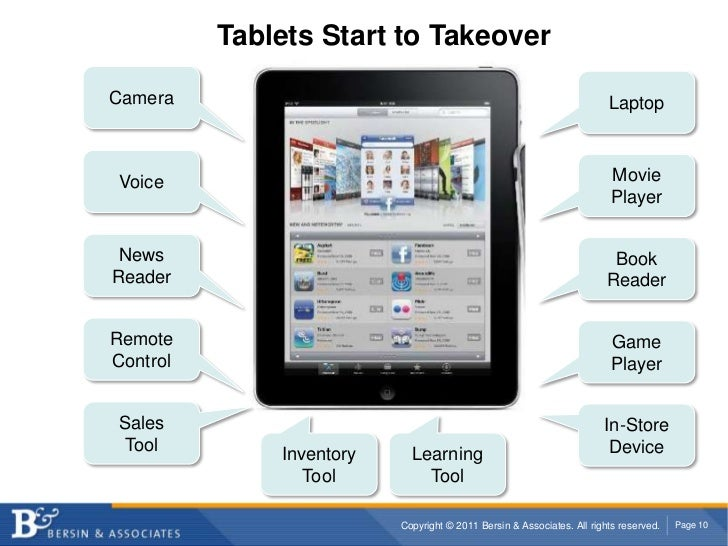 Tablets Start to Takeover<br />Camera<br />Laptop<br />Voice<br />Movie<br />Player<br />NewsReader<br />Book<br />Reader<...