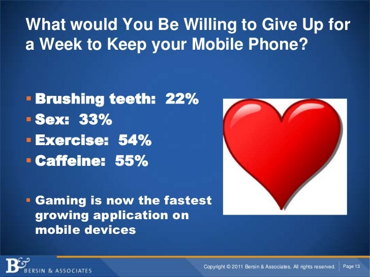What would You Be Willing to Give Up for a Week to Keep your Mobile Phone?<br />Brushing teeth:  22%<br />Sex:  33%<br />E...