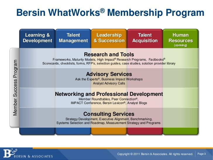 Bersin WhatWorks® Membership Program<br />Learning &Development<br />TalentManagement<br />Leadership<br />& Succession<br...