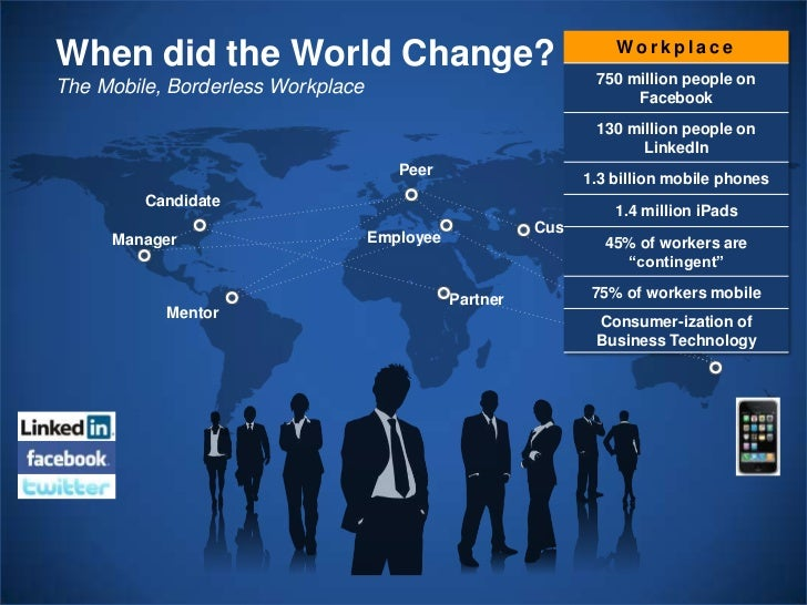 When did the World Change?The Mobile, Borderless Workplace<br />Peer<br />Candidate<br />Customer<br />Employee<br />Manag...