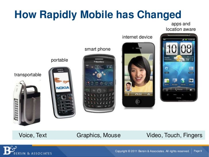 How Rapidly Mobile has Changed<br />apps and<br />location aware<br />internet device<br />smart phone<br />portable<br />...
