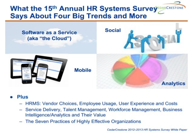 Hr Technology Landscape Overview