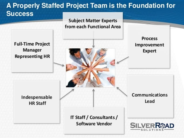 Hr technology systems best practices for successful