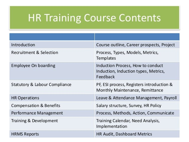 Hr Training In Kochi, Kerala, Thrissur