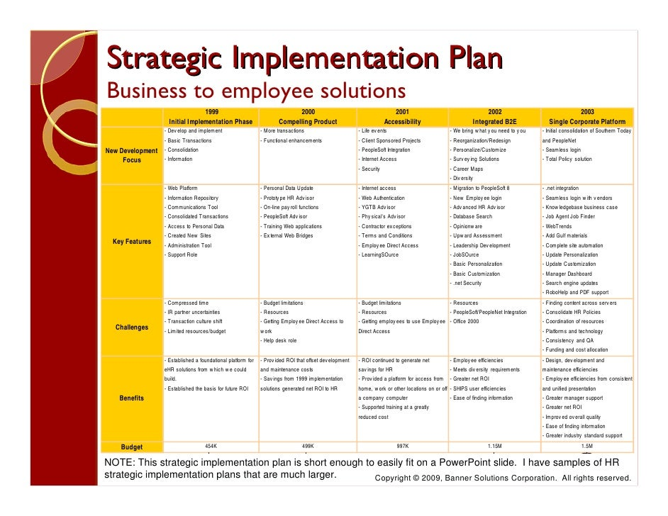 Example Of A Simplified Implementation Plan | Chickenbit