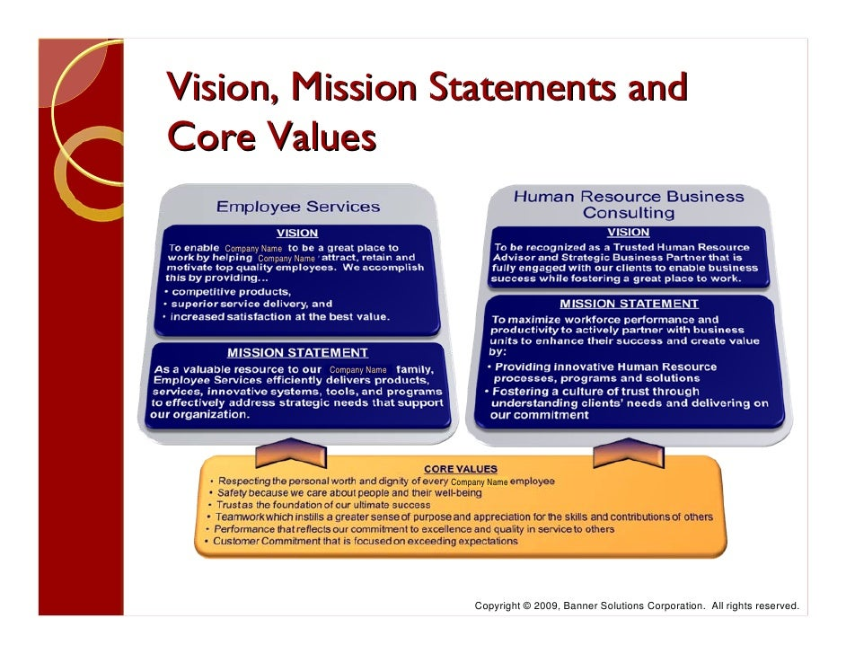 business plan vision statement examples