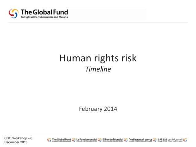 CSO Workshop – 6 December 2013 Human rights risk Timeline February 2014