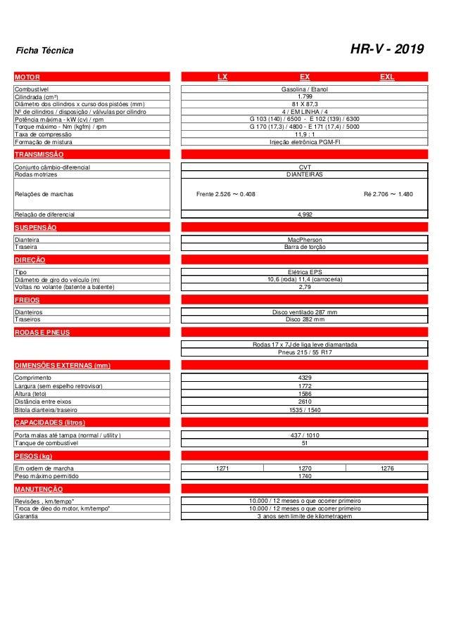 Ficha Técnica HR-V - 2019 MOTOR LX EX EXL Combustível Cilindrada (cm³) Diâmetro dos cilindros x curso dos pistóes (mm) Nº ...