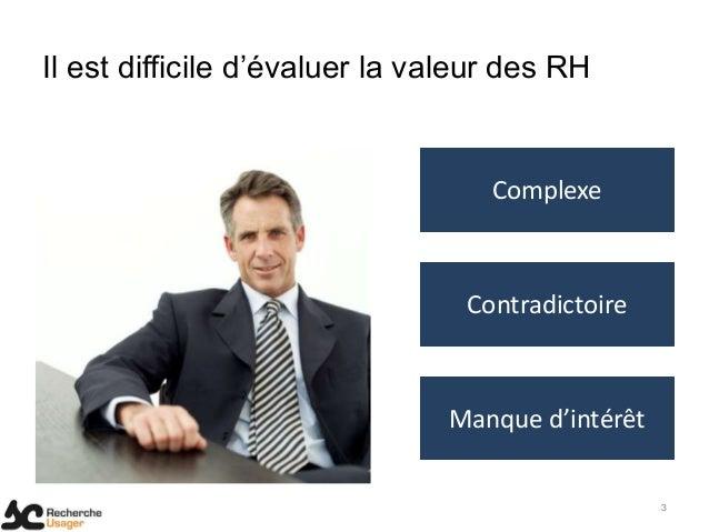 Quelle est la personnalité de votre équipe RH? Slide 3