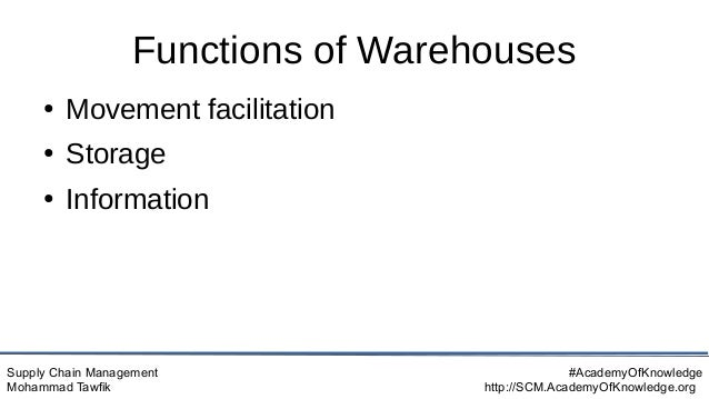 Supply Chain Management Mohammad Tawfik #AcademyOfKnowledge http://SCM.AcademyOfKnowledge.org Functions of Warehouses ● Mo...