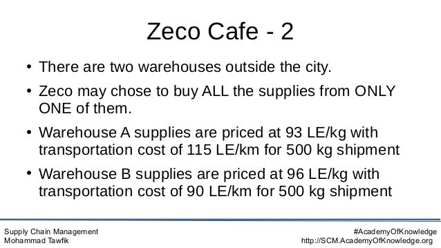 Supply Chain Management Mohammad Tawfik #AcademyOfKnowledge http://SCM.AcademyOfKnowledge.org Zeco Cafe - 2 ● There are tw...