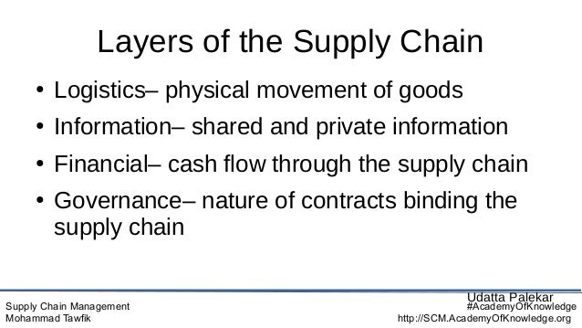 Supply Chain Management Mohammad Tawfik #AcademyOfKnowledge http://SCM.AcademyOfKnowledge.org Layers of the Supply Chain ●...