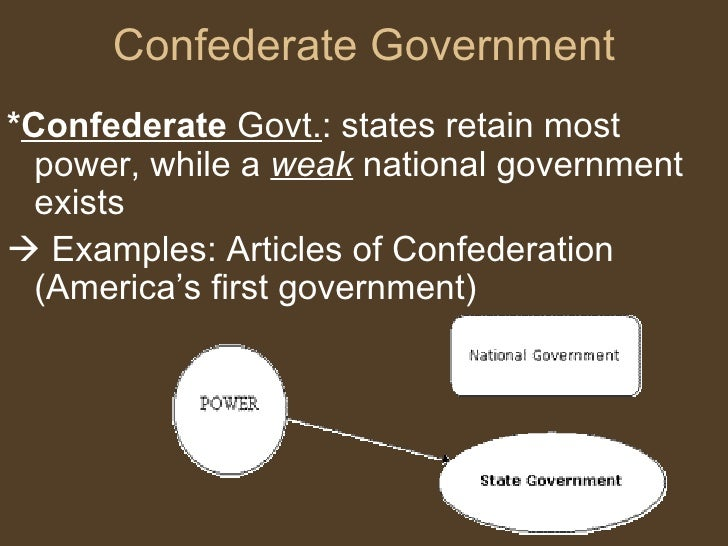 Examples Of A Confederation Government
