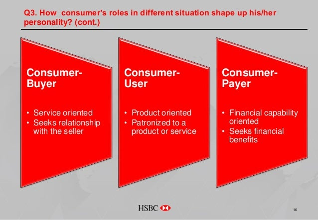 Hsbc case study: The Role That Personality and Motivation