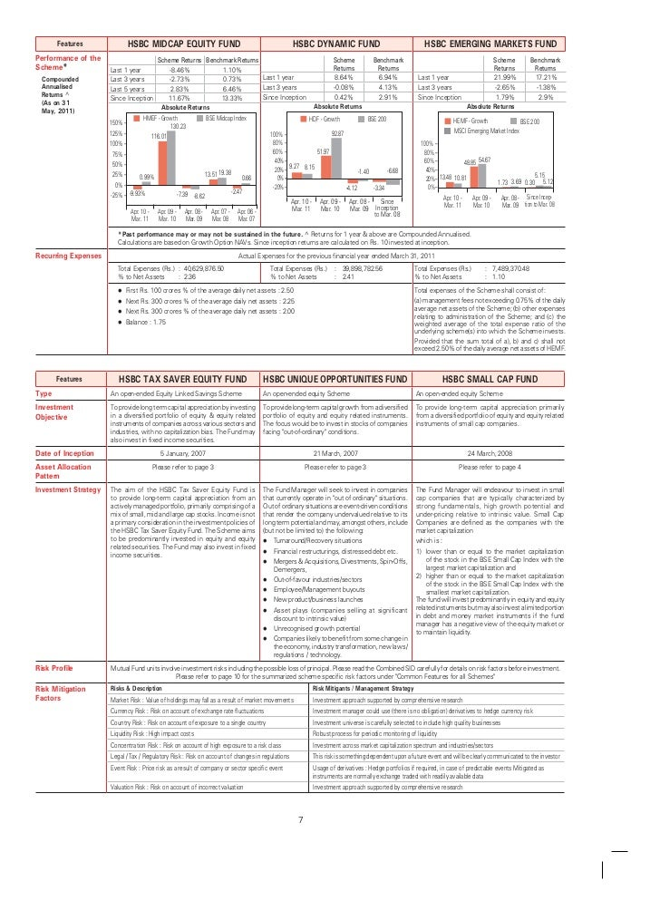 Hsbc mutual fund common application form equity with kim