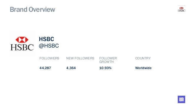 hsbc analysis New analysis on hsbc scope ratings has updated its rating report on hsbc  holdings plc, rated aa with stable outlook hsbc's ratings are based on the.