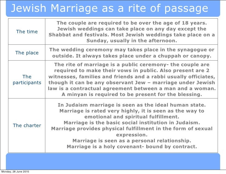 marriage as a rite of passage essay Rite of passage - marriage essay example rite of passage from hinduism birth: birth is one of the most significant events for hindus - rite of passage introduction.