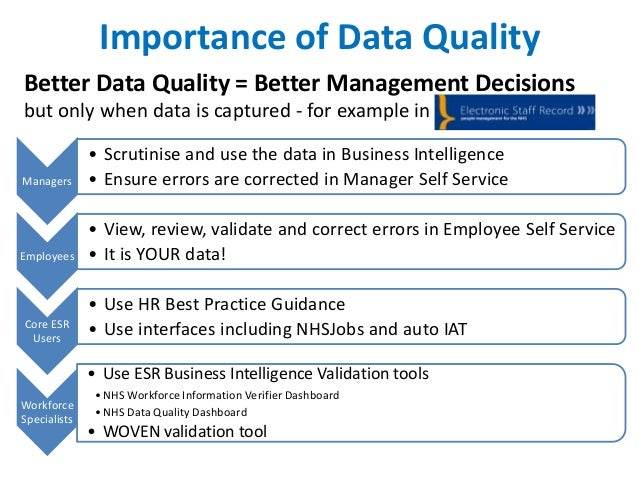 HSCIC/ESR Data Quality / Data Standards Road Shows 2015/16