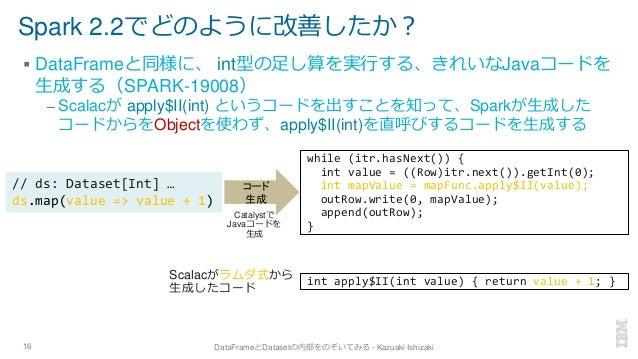 Spark 2.2でどのように改善したか? ▪ DataFrameと同様に、 int型の足し算を実行する、きれいなJavaコードを 生成する(SPARK-19008) – Scalacが apply$II(int) というコードを出すことを知っ...