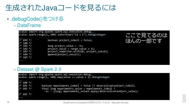 生成されたJavaコードを見るには ▪ .debugCode()をつける – DataFrame – Dataset @ Spark 2.0 19 DataFrameとDatasetの内部をのぞいてみる - Kazuaki Ishizaki s...