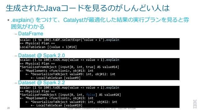 生成されたJavaコードを見るのがしんどい人は ▪ .explain() をつけて、Catalystが最適化した結果の実行プランを見ると雰 囲気がわかる – DataFrame – Dataset @ Spark 2.0 – Dataset @...