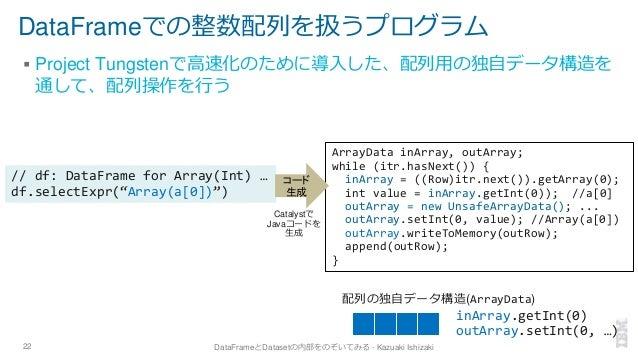 DataFrameでの整数配列を扱うプログラム ▪ Project Tungstenで高速化のために導入した、配列用の独自データ構造を 通して、配列操作を行う 22 DataFrameとDatasetの内部をのぞいてみる - Kazuaki I...