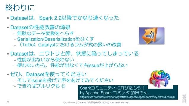 終わりに ▪ Datasetは、Spark 2.2以降でかなり速くなった ▪ Datasetの性能改善の源泉 – 無駄なデータ変換をへらす – Serialization/Deserializationをなくす – (ToDo)Catalyst...