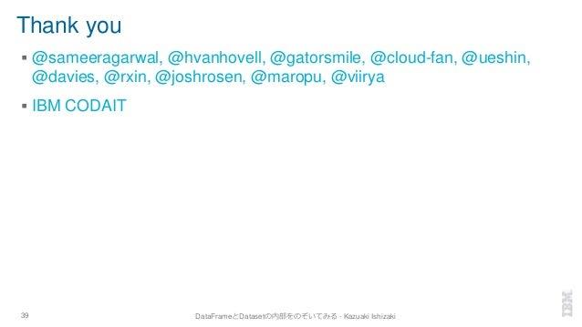 Thank you ▪ @sameeragarwal, @hvanhovell, @gatorsmile, @cloud-fan, @ueshin, @davies, @rxin, @joshrosen, @maropu, @viirya ▪ ...