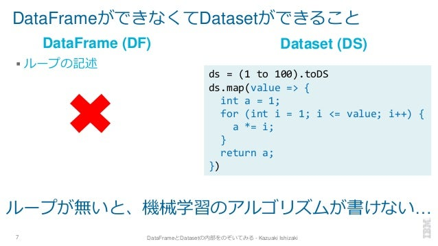 DataFrameができなくてDatasetができること ▪ ループの記述 7 DataFrameとDatasetの内部をのぞいてみる - Kazuaki Ishizaki DataFrame (DF) Dataset (DS) ds = (1...