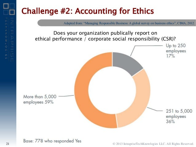 gaap and ethics Financial reporting regulations, ethics and accounting education  accordance with generally accepted accounting procedures (gaap) in the united states these .