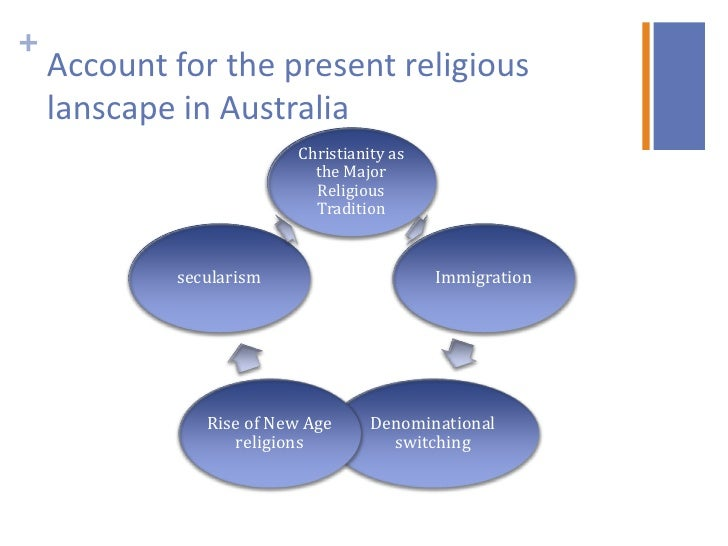 studies of religion one unit hsc Hsc english units hsc 2015 trial hsc studies of religion 1 the pdf version is only copyrighted for one student's personal use.