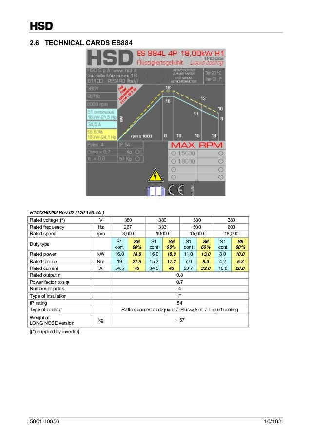 Hsd Es919 manual